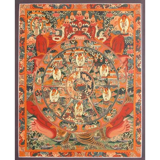 """Wheel of Life Tibetan Thangka Painting 17"""" W x 21"""" H"""