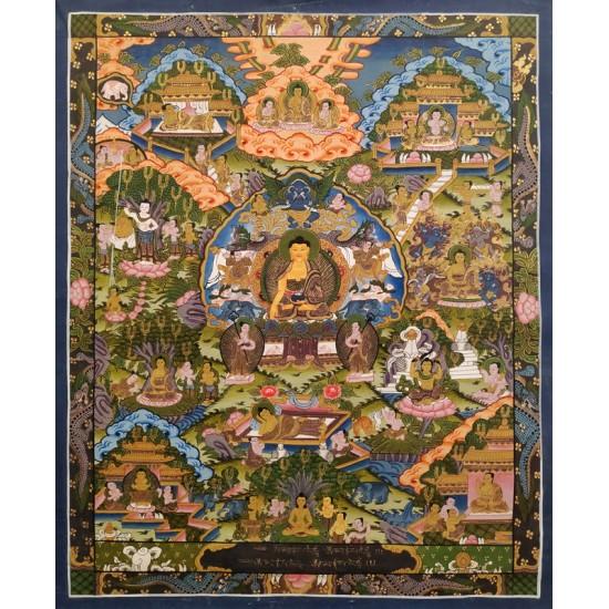 "Buddha Life Tibetan Thangka Painting 17.5"" W x 21.5"" H"